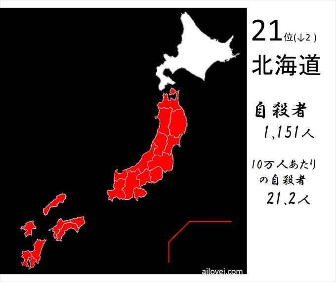 自殺者数北海道21位
