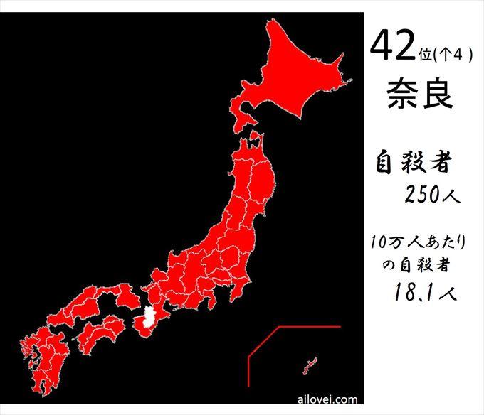 自殺者数奈良県42位
