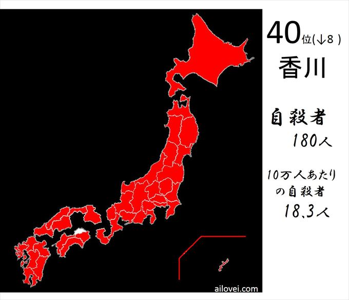 自殺者数香川県40位