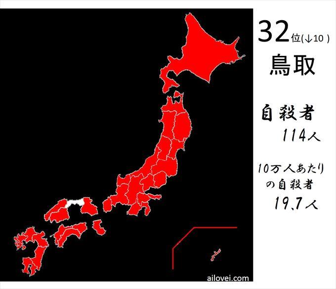 自殺者数鳥取県32位
