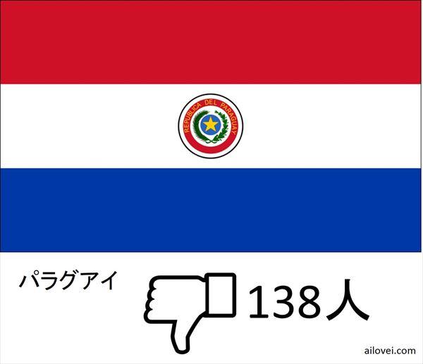 嫌いな国_ 100