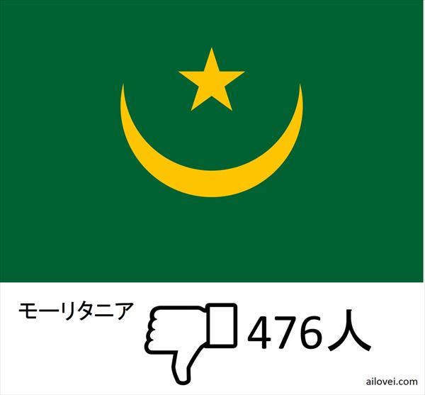 嫌いな国_ 28