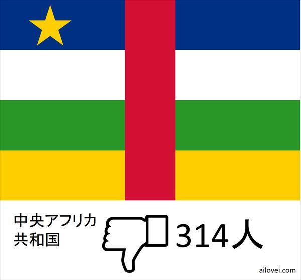 嫌いな国_ 48