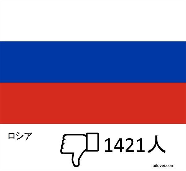 嫌いな国_ 8